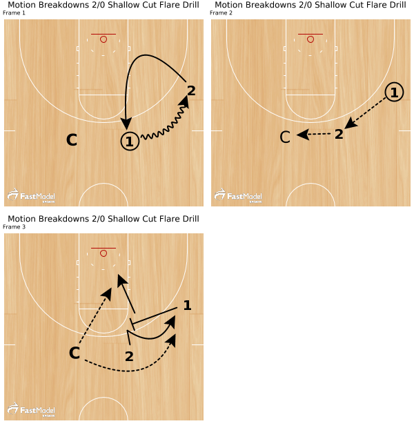 2/0 Shallow Cut Flair Drill