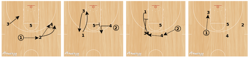 Click the diagram to send this play to FastDraw!