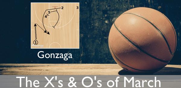 Gonzaga Double F