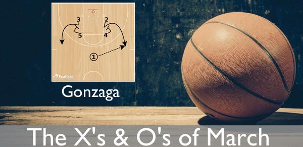 Gonzaga PR Cont