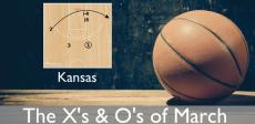 Kansas Zone Post