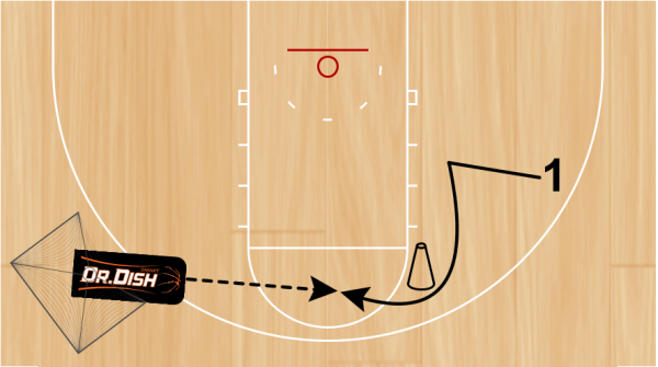 Why the Dr. Dish Basketball Shooting Machine is Unique in FastDraw
