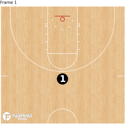 Shot 1: Catch and shoot three pointer Shot 2: Right dribble pull-up Shot 3: Left dribble pull-up Shot 4: Right hand lay-up Shot 5: Left hand lay-up Shot 6: Catch and shoot three pointer Shot 7: Free throw