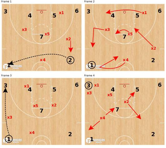 5 Guard 7 Shell Drill