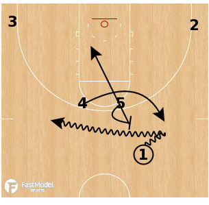 Horns Stagger Shallow Roll