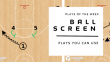 Ball Screen Sets