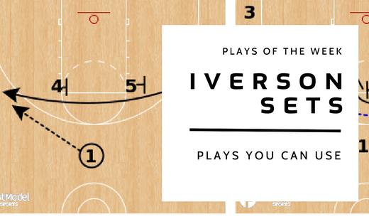 Iverson Sets