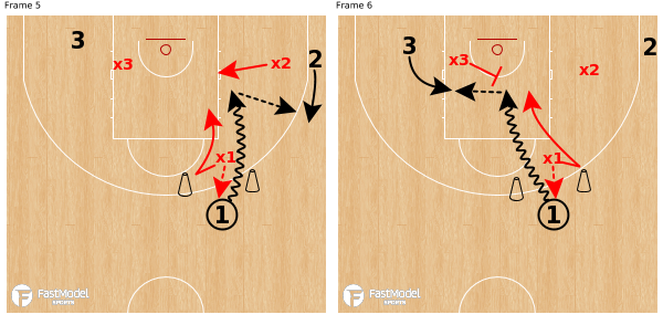 Drill Progression - Crossover Step
