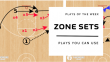 Zone Sets