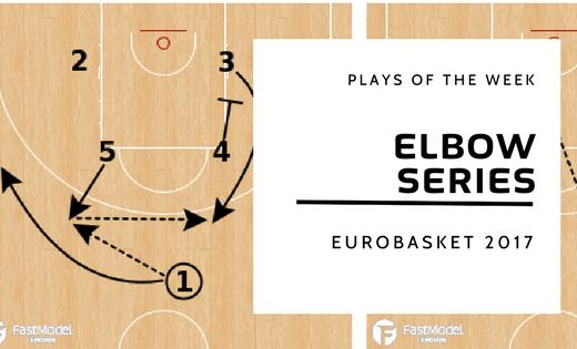 Elbow Series - Plays of the Week
