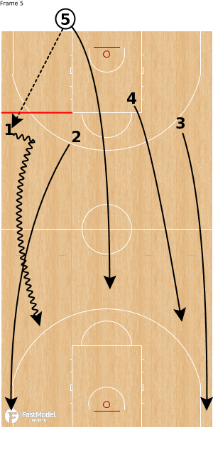 Dribble Entry