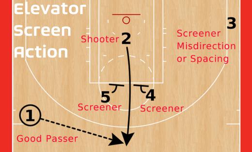 Elevator Screen Action-2