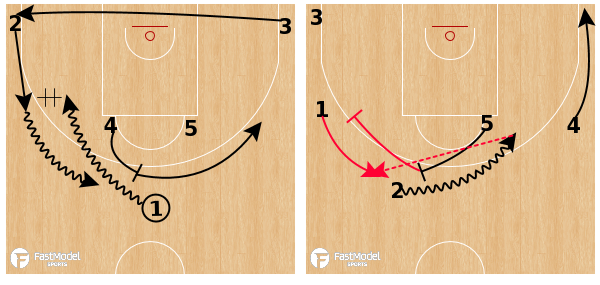 Zalgiris Horns Exchange Shake