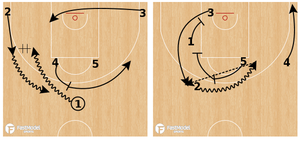 Zalgiris Horns Exchange Stagger