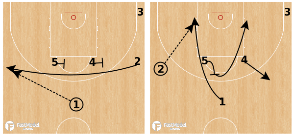 Zalgiris Iverson UCLA Guard Post