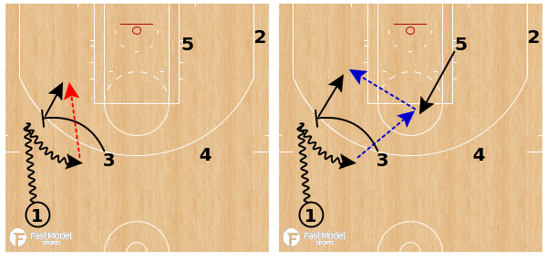 Cavs 13 PNP Switch