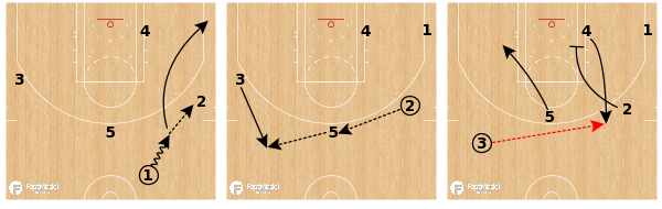 Cavs Swing Pin 4