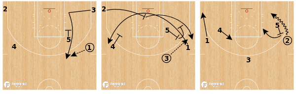 Celtics Zip Floppy Step Up
