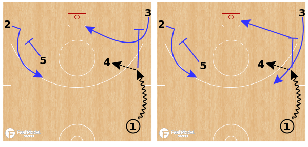 Warriors Corner Split Option