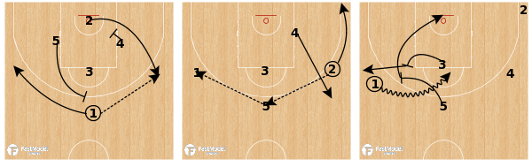 Zalgiris Diamond Swing Spain PNR