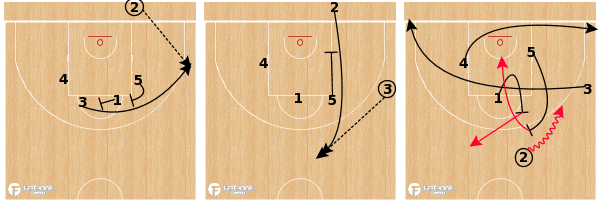 Zalgiris Stagger Zip Spain BLOB