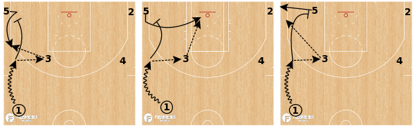 Cavs Elbow Corner Big
