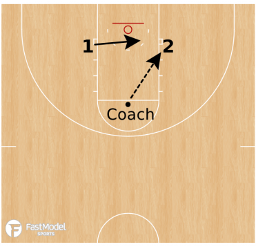 1v1 Block Finishing