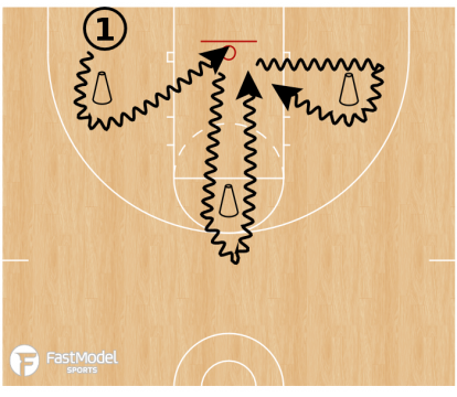 3 Cone Finishing Drill