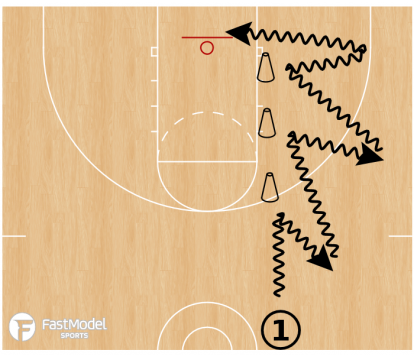 3 Cone Retreat Drill