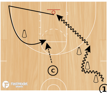 Cougar Shooting Drill