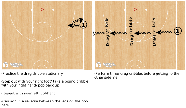 Drag Dribble Series frame descriptions