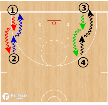 Partner Change of Direction Dribbling