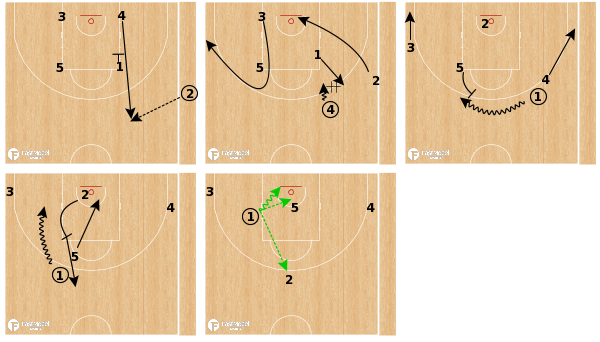 Spain Box SLOB to Spain PNR