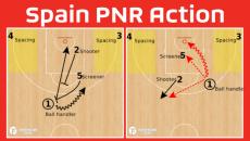 Spain PNR Action