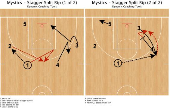 Mystics - Stagger Split Rip