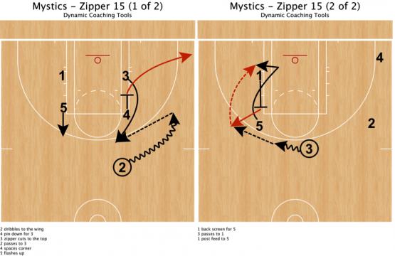 Mystics - Zipper 15