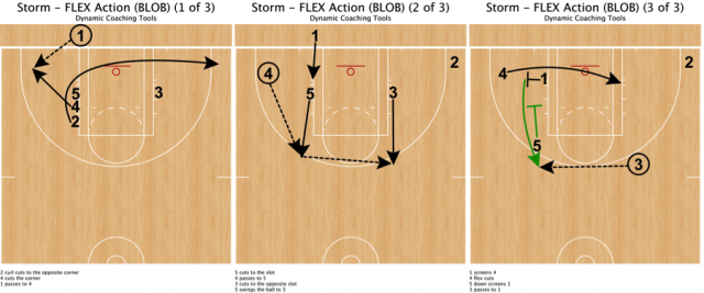 Storm - Flex