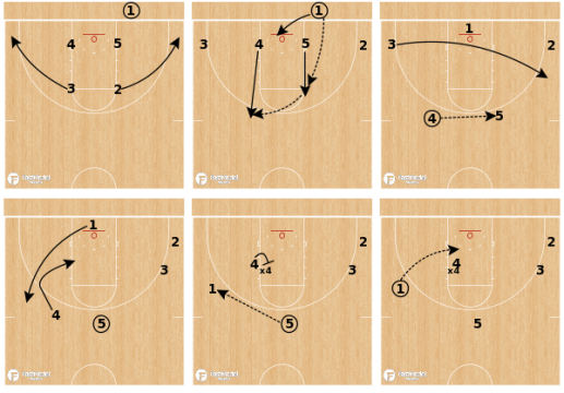 Loyola Chicago Box Pin Seal BLOB
