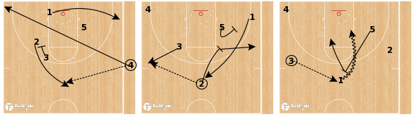 Va Tech Double Stagger Mid PNR SLOB