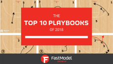 Top 10 Playbooks of 2018 blog image