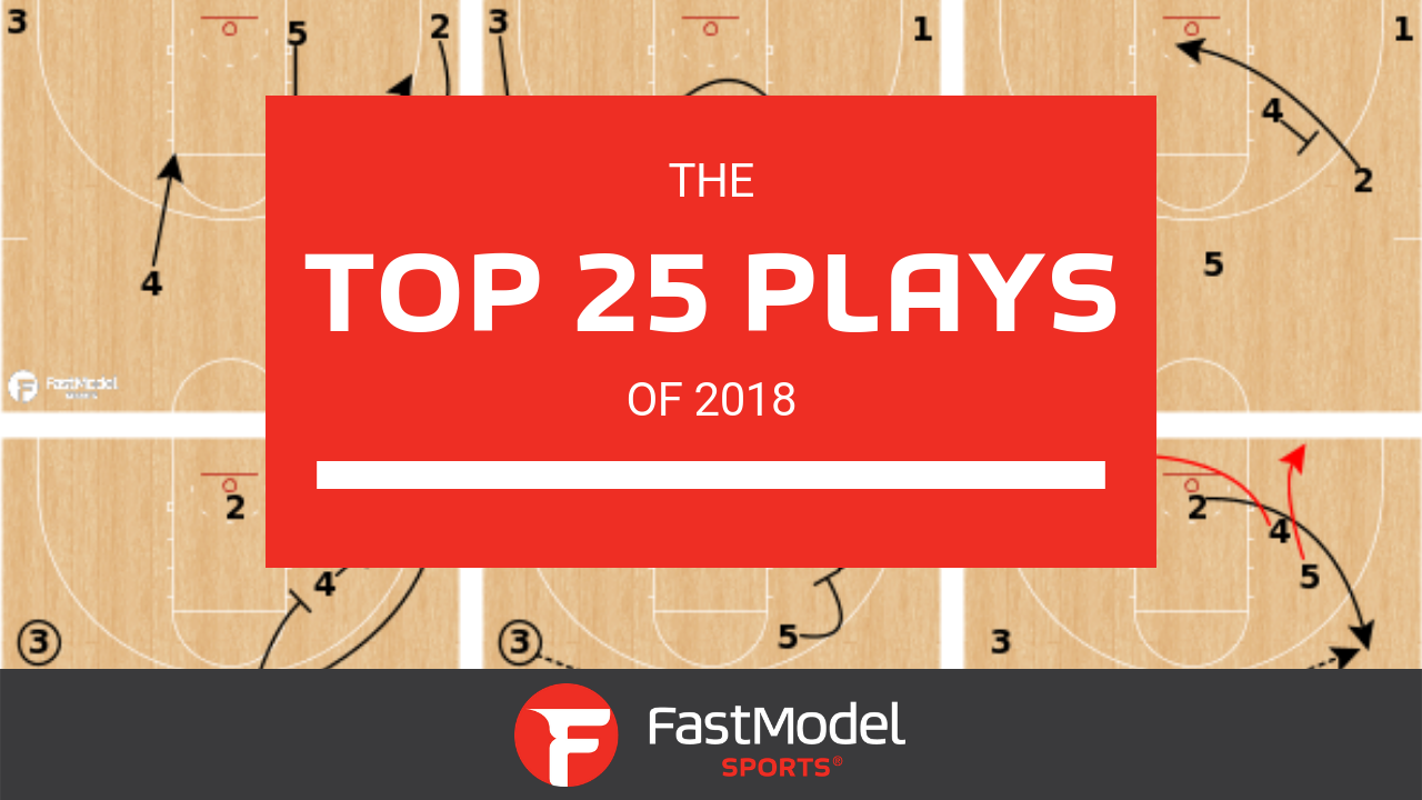 Top 25 Plays of 2018 blog image-2