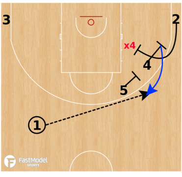 Andorra early stagger curl 4 pop