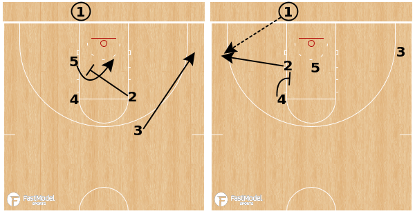 New Mexico State 25 pop blob