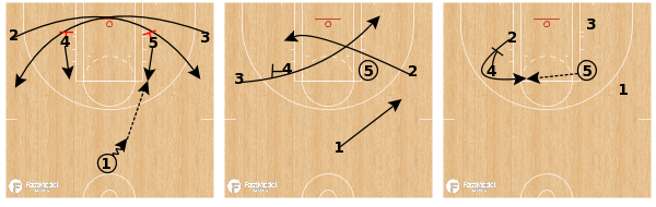 Aces 1-4 high double cross pindown ato