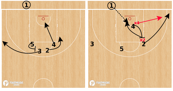 Panathinaikos exit switch blob