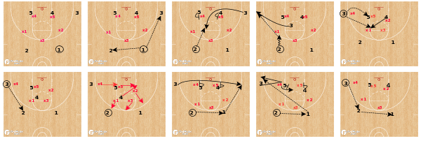 double low vs 3-2 or 1-3-1 zone