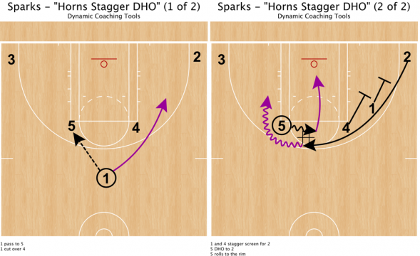 sparks horns stagger dho