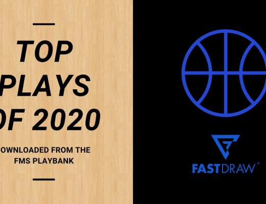 FastModel Sports, FastDraw, Playbank, basketball plays, play diagrams, offense, XsOs, basketball coach, coaching, basketball offense, basketball drills
