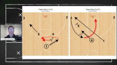 FastDraw Chalk Talk Tony Miller FastModel Sports blog YouTube
